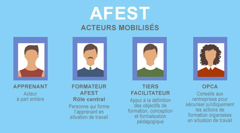 AFEST : à quelles situations est-elle le mieux adaptée ?